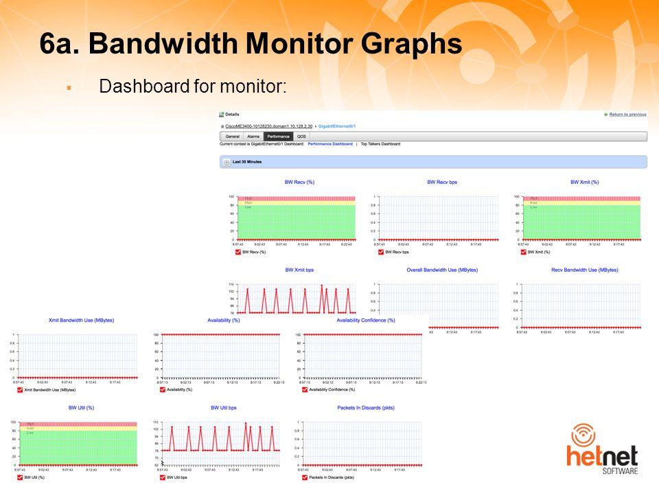 6a. Bandwidth Monitor Graphs  Dashboard for monitor: