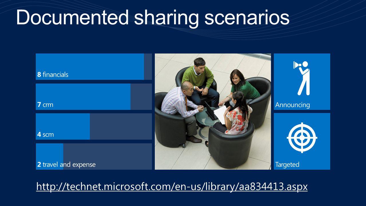 http://technet.microsoft.com/en-us/library/aa834413.aspx