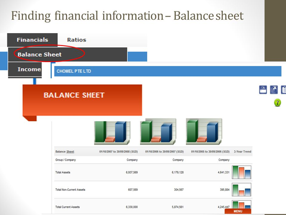 Finding financial information – Balance sheet