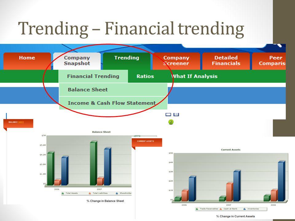 Trending – Financial trending