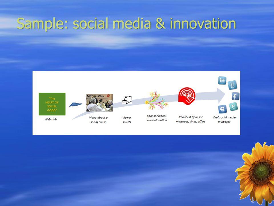 Sample: social media & innovation