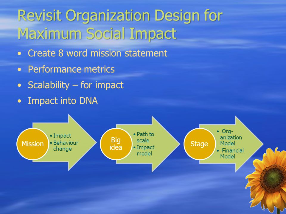 Revisit Organization Design for Maximum Social Impact Create 8 word mission statement Performance metrics Scalability – for impact Impact into DNA Impact Behaviour change Mission Path to scale Impact model Big idea Org- anization Model Financial Model Stage