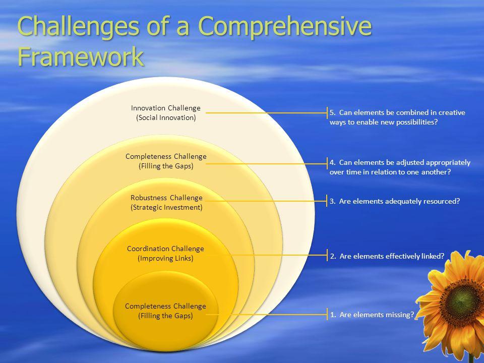 Challenges of a Comprehensive Framework Completeness Challenge (Filling the Gaps) Coordination Challenge (Improving Links) Robustness Challenge (Strat