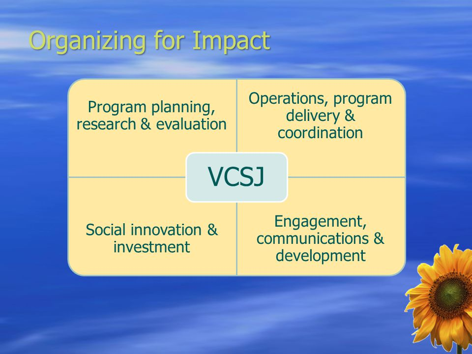 Organizing for Impact Program planning, research & evaluation Operations, program delivery & coordination Social innovation & investment Engagement, communications & development VCSJ