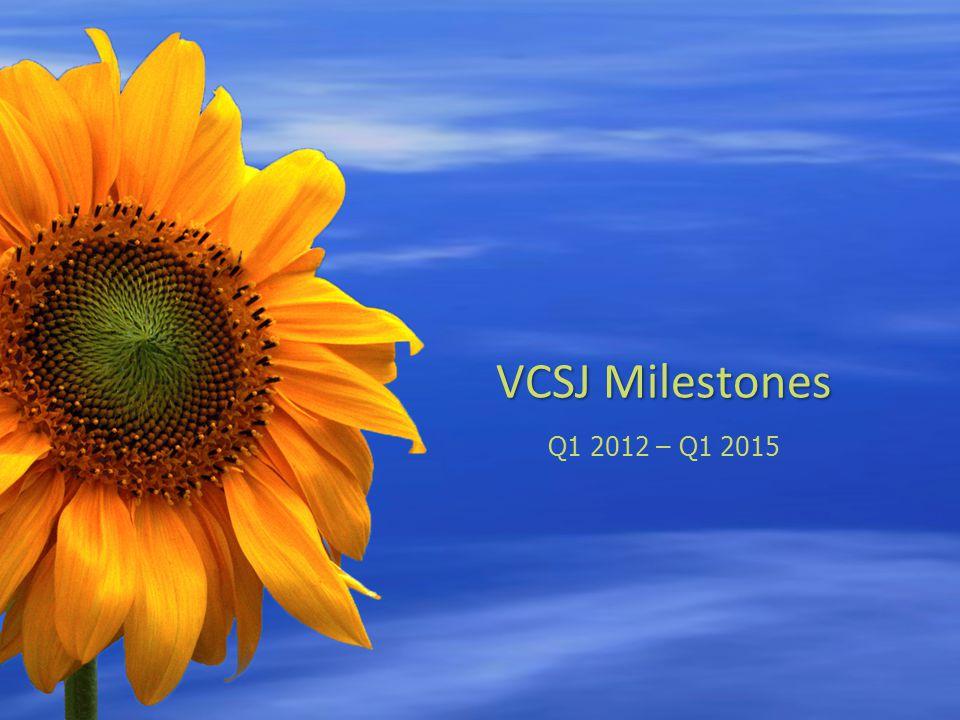VCSJ Milestones Q1 2012 – Q1 2015