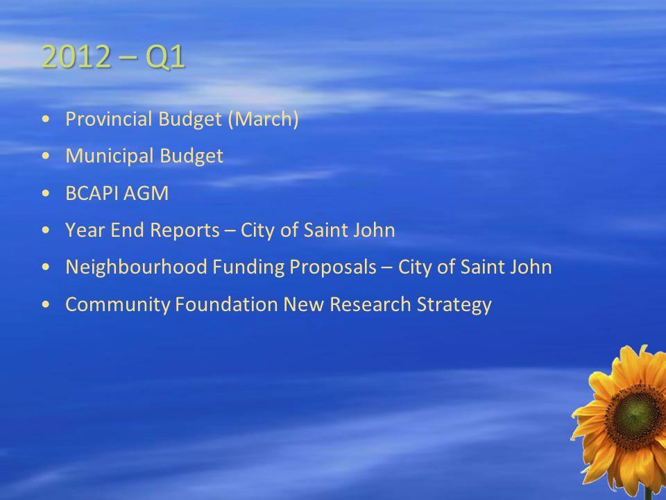 2012 – Q1 Provincial Budget (March) Municipal Budget BCAPI AGM Year End Reports – City of Saint John Neighbourhood Funding Proposals – City of Saint J