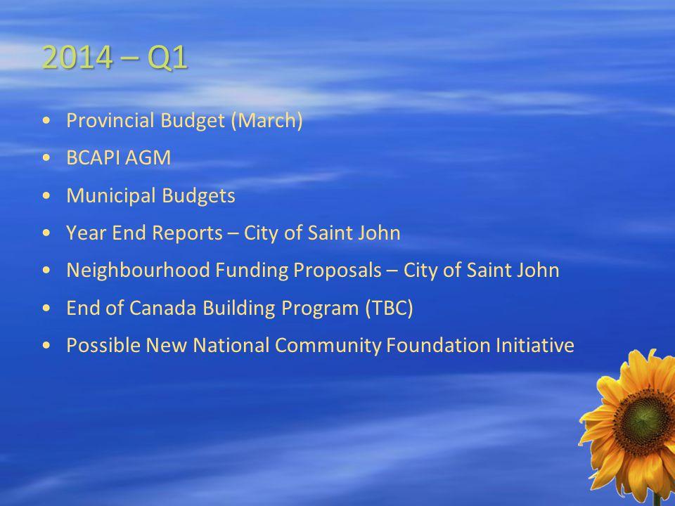 2014 – Q1 Provincial Budget (March) BCAPI AGM Municipal Budgets Year End Reports – City of Saint John Neighbourhood Funding Proposals – City of Saint