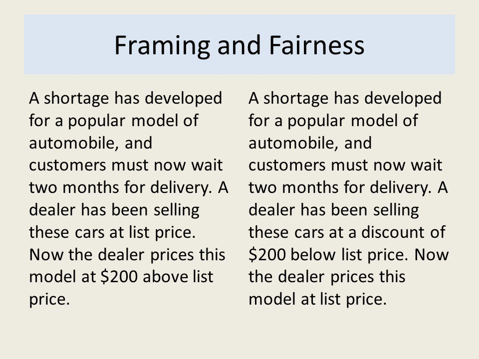 Framing and Fairness A shortage has developed for a popular model of automobile, and customers must now wait two months for delivery. A dealer has bee