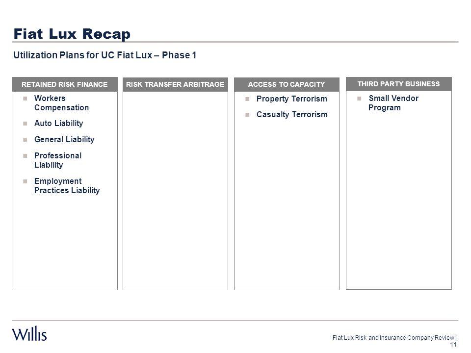 Fiat Lux Recap Utilization Plans for UC Fiat Lux – Phase 1 RETAINED RISK FINANCE Workers Compensation Auto Liability General Liability Professional Li