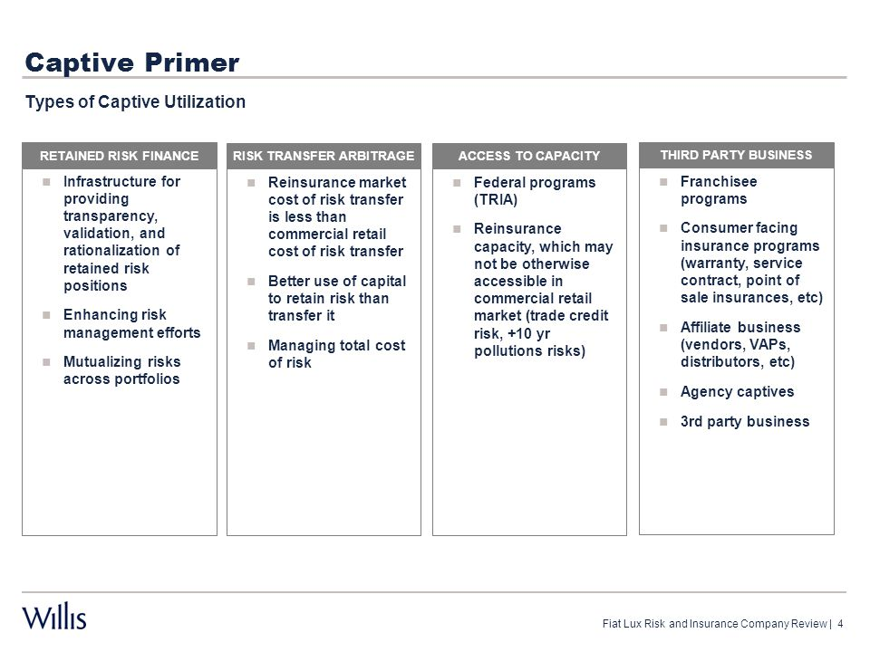 Captive Primer Types of Captive Utilization RETAINED RISK FINANCE Infrastructure for providing transparency, validation, and rationalization of retain