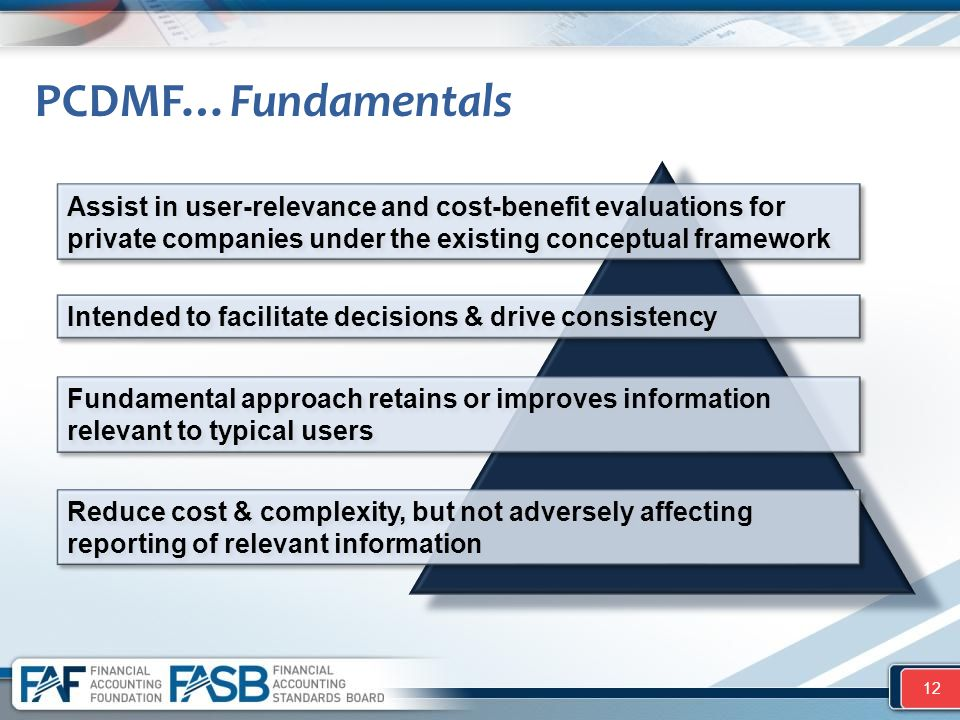 PCDMF…Fundamentals 12 Reduce cost & complexity, but not adversely affecting reporting of relevant information Fundamental approach retains or improves