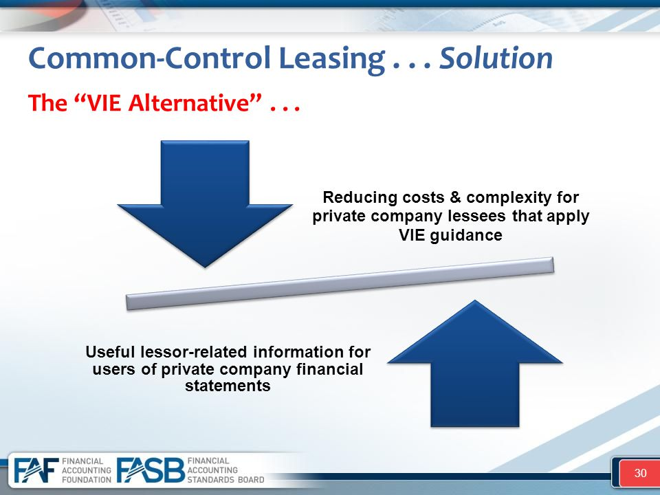 Common-Control Leasing... Solution Reducing costs & complexity for private company lessees that apply VIE guidance Useful lessor-related information f