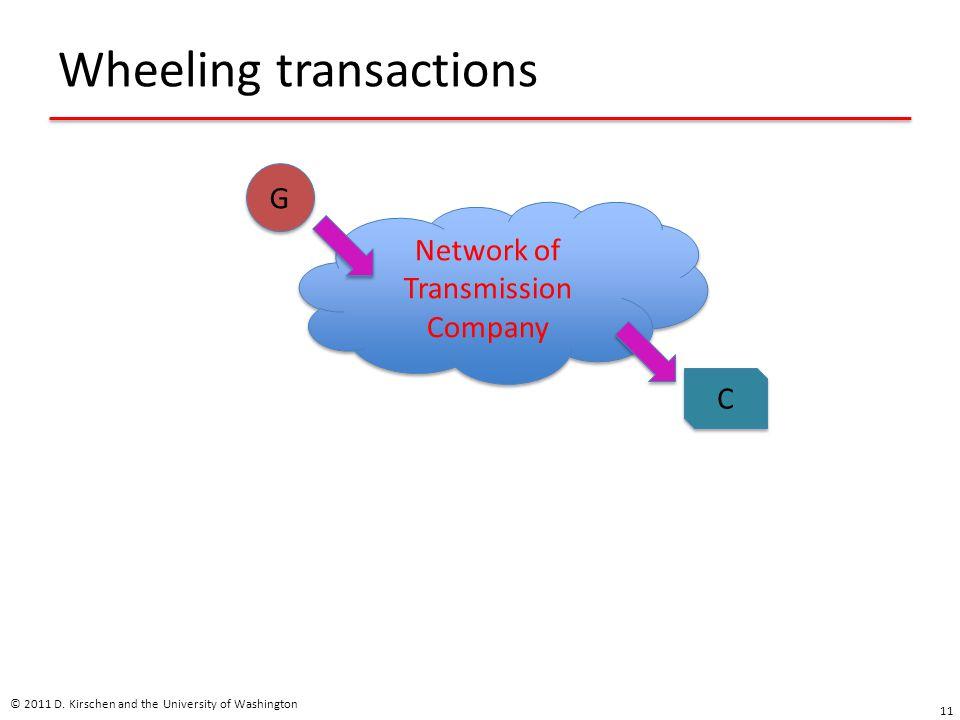 Wheeling transactions © 2011 D.