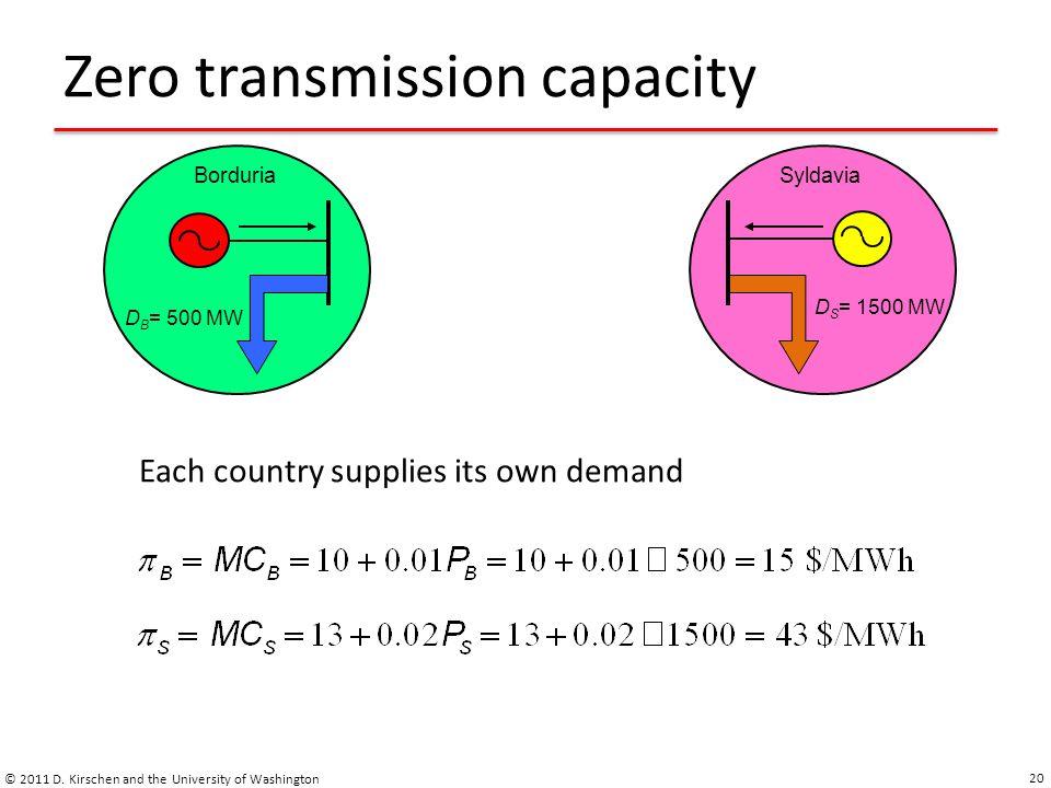 Zero transmission capacity © 2011 D.