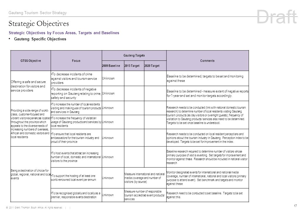 © 2011 Grant Thornton South Africa. All rights reserved. | | 17 Strategic Objectives Gauteng Tourism Sector Strategy Strategic Objectives by Focus Are
