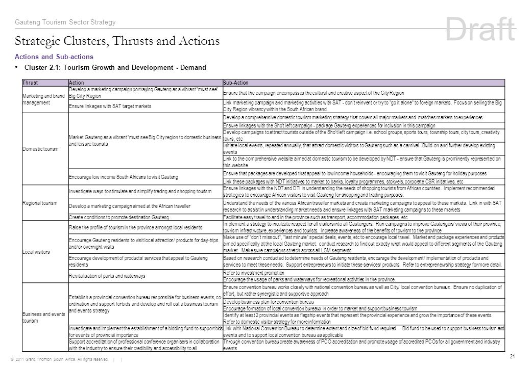 © 2011 Grant Thornton South Africa. All rights reserved. | | 21 Strategic Clusters, Thrusts and Actions Gauteng Tourism Sector Strategy Actions and Su