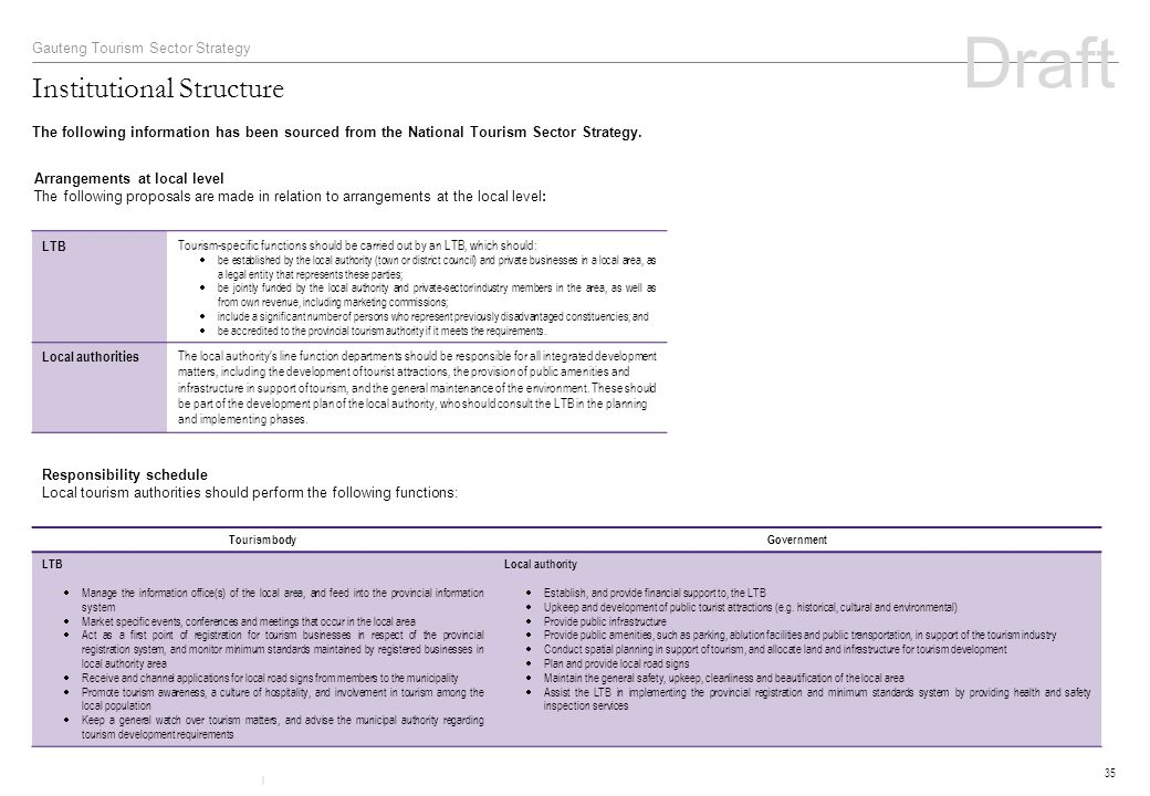 © 2011 Grant Thornton South Africa. All rights reserved. | | 35 Institutional Structure Gauteng Tourism Sector Strategy Draft The following informatio