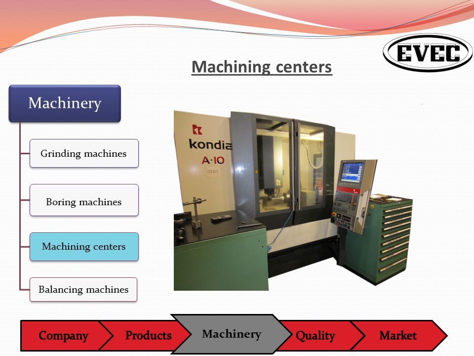 Machinery Machining centers Machinery Grinding machines Boring machines Machining centers Balancing machines