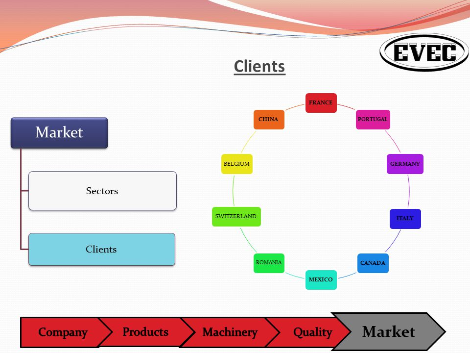 Market Clients Market Sectors Clients FRANCE PORTUGAL GERMANYITALYCANADAMEXICO ROMANIA SWITZERLAND BELGIUMCHINA