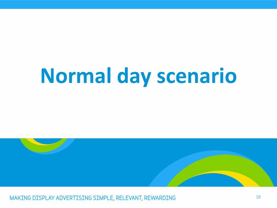 Normal day scenario 18