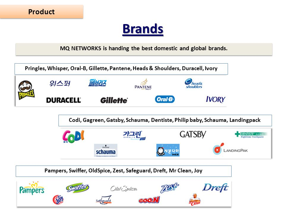 Brands MQ NETWORKS is handing the best domestic and global brands. Product Pringles, Whisper, Oral-B, Gillette, Pantene, Heads & Shoulders, Duracell,