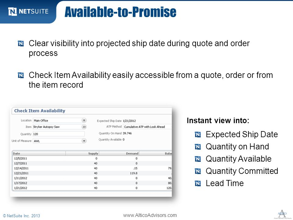 Available-to-Promise Clear visibility into projected ship date during quote and order process Check Item Availability easily accessible from a quote,