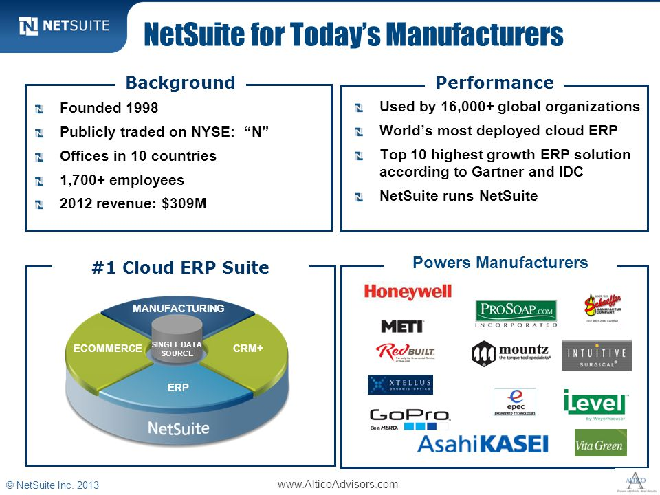Powers Manufacturers Used by 16,000+ global organizations World's most deployed cloud ERP Top 10 highest growth ERP solution according to Gartner and