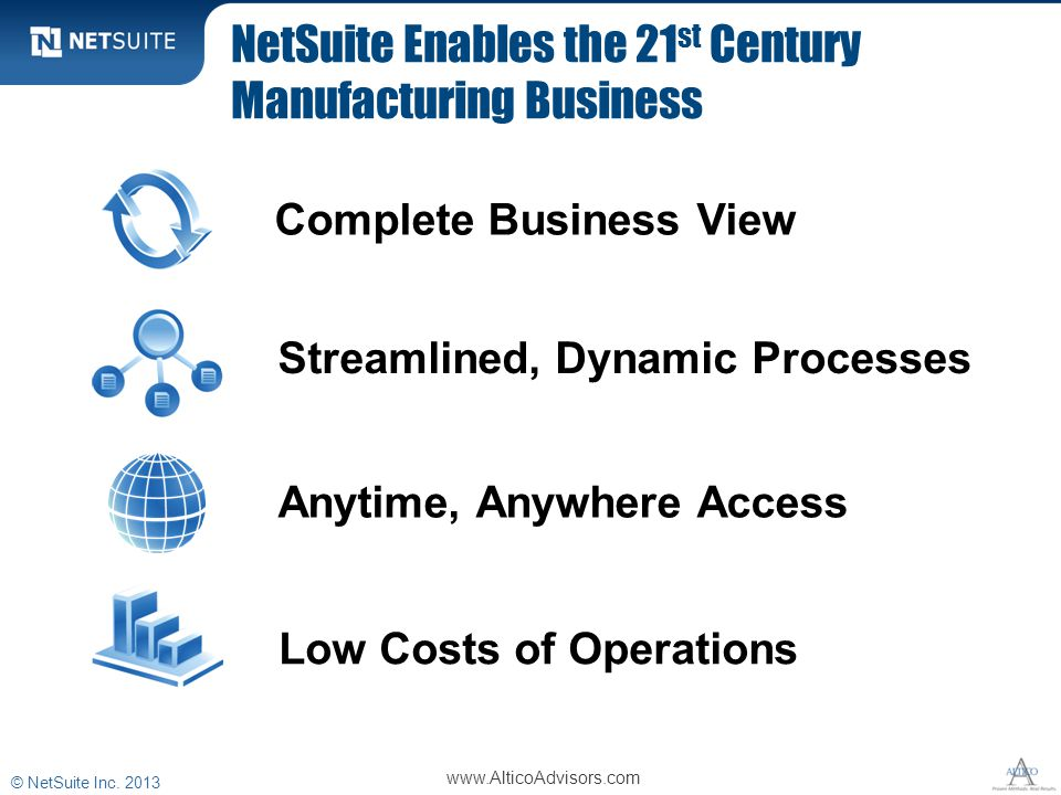 Streamlined, Dynamic Processes Complete Business View Anytime, Anywhere Access Low Costs of Operations NetSuite Enables the 21 st Century Manufacturin