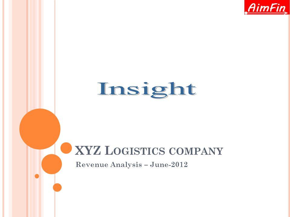 XYZ L OGISTICS COMPANY Revenue Analysis – June-2012