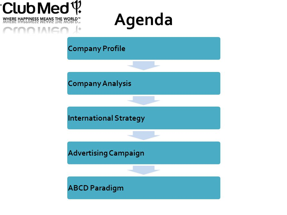 Reflections ABCD Paradigm International Strategy Symptoms Company Analysis PRODUCT Company Profile Advertising Campaign