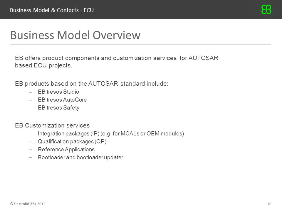 Business Model & Contacts - ECU © Elektrobit (EB), 201210 Business Model Overview EB offers product components and customization services for AUTOSAR