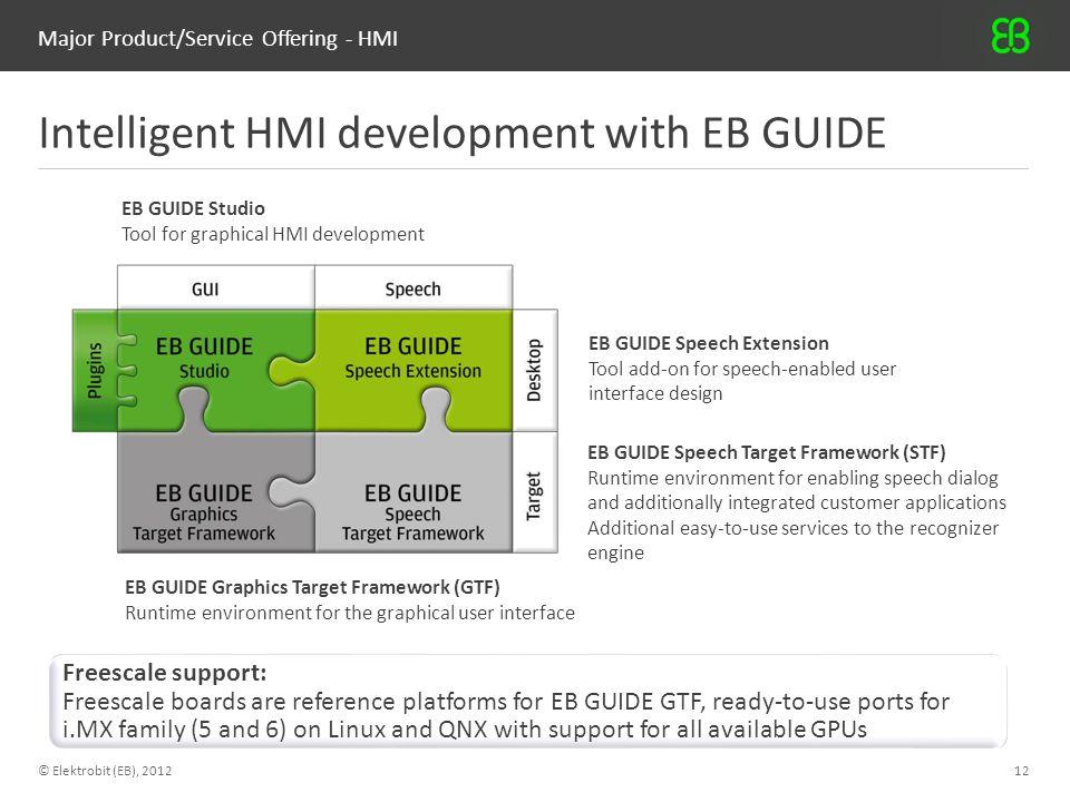 Major Product/Service Offering - HMI © Elektrobit (EB), 201212 Intelligent HMI development with EB GUIDE Freescale support: Freescale boards are refer