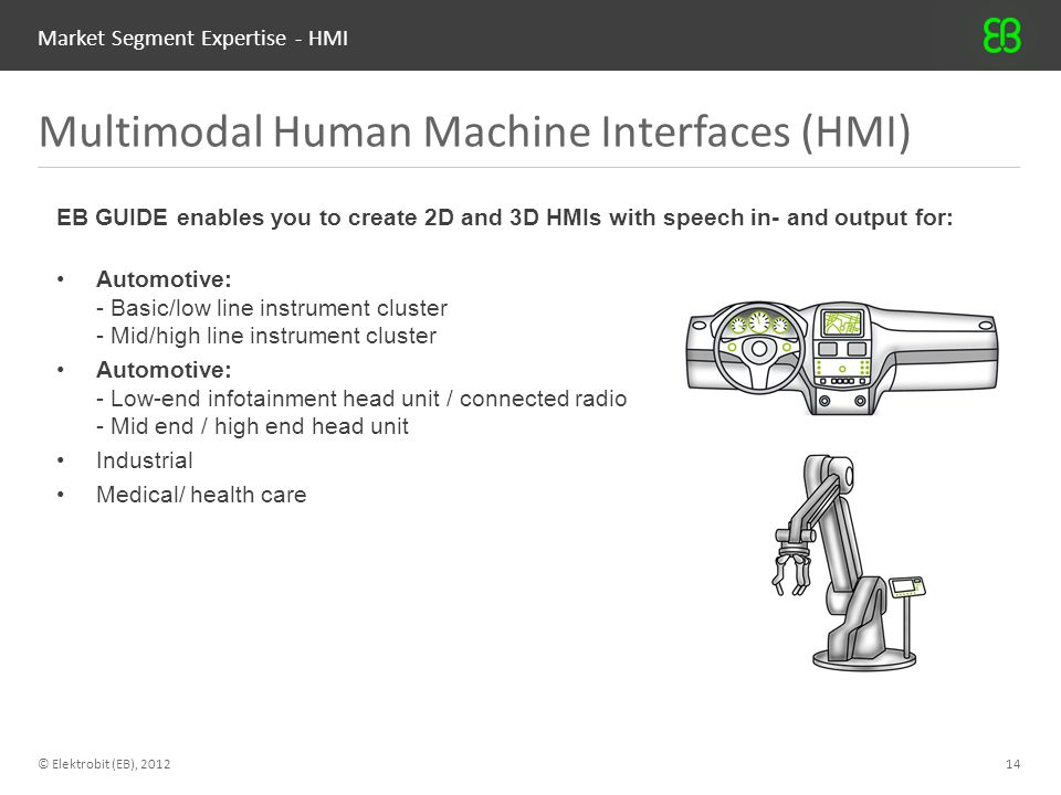 Market Segment Expertise - HMI © Elektrobit (EB), 201214 Multimodal Human Machine Interfaces (HMI) EB GUIDE enables you to create 2D and 3D HMIs with