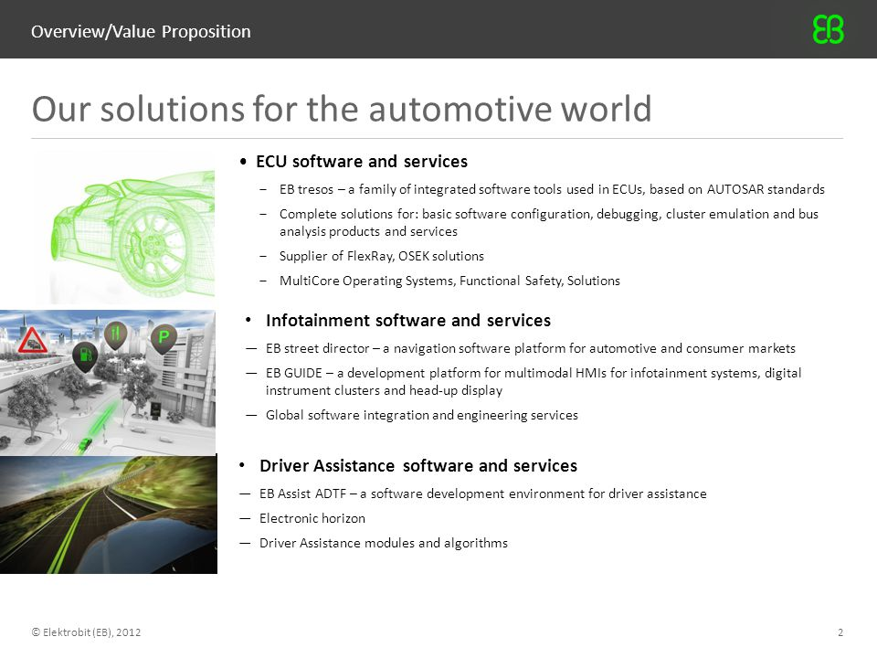 Major Product/Service Offering - HMI © Elektrobit (EB), 201213 HMI engineering services We support our customers in all phases of the development process for their Human Machine Interfaces (HMI): from specifying the HMI over creating software architecture to validation.