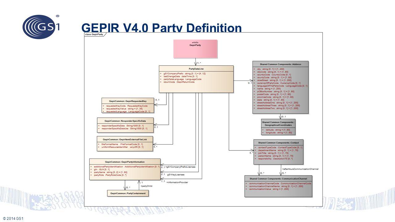 © 2014 GS1 GEPIR V4.0 Party Definition