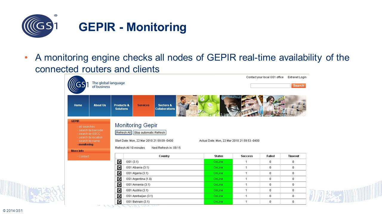 © 2014 GS1 GEPIR - Monitoring A monitoring engine checks all nodes of GEPIR real-time availability of the connected routers and clients
