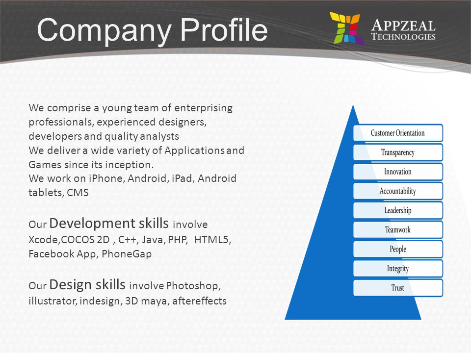 OUTLINE COMPANY PROFILE MISSION AND VISION METHODOLOGY PRODUCTS Services SWOT CONTACT US VISION Business Idea Software Skills Mission To meet Customer requirements and augment their business and professional development by providing them the best of IT solutions.