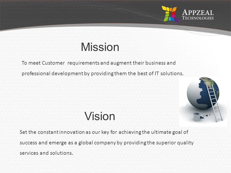 OUTLINE COMPANY PROFILE MISSION AND VISION METHODOLOGY PRODUCTS Services SWOT CONTACT US VISION Business Idea Software Skills Methodology Time -> Capability -> Waterfall Project Iterative incremental ( Agile ) Agile Process Iterative approach Rapid delivery of high quality software Aligns with business goals Improvements for Robust end products