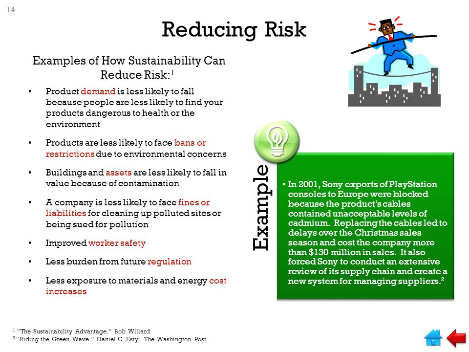 Reducing Risk Examples of How Sustainability Can Reduce Risk: 1 Product demand is less likely to fall because people are less likely to find your products dangerous to health or the environment Products are less likely to face bans or restrictions due to environmental concerns Buildings and assets are less likely to fall in value because of contamination A company is less likely to face fines or liabilities for cleaning up polluted sites or being sued for pollution Improved worker safety Less burden from future regulation Less exposure to materials and energy cost increases 1 The Sustainability Advantage. Bob Willard.