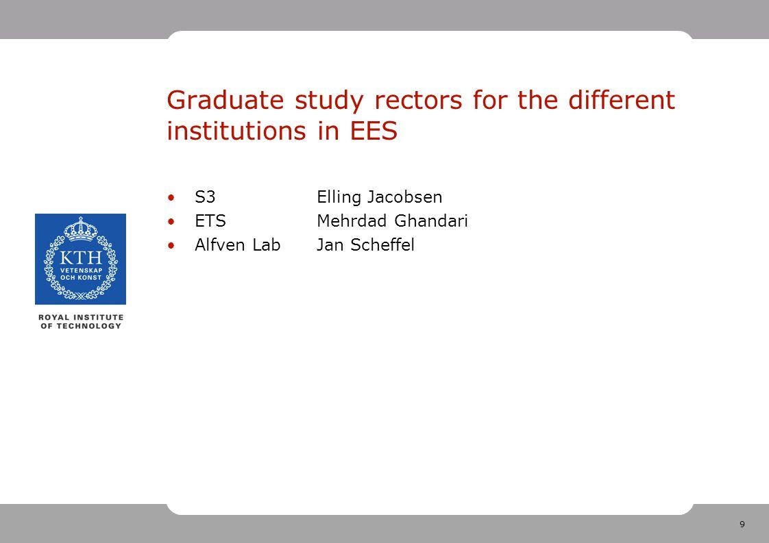 9 Graduate study rectors for the different institutions in EES S3 Elling Jacobsen ETS Mehrdad Ghandari Alfven LabJan Scheffel