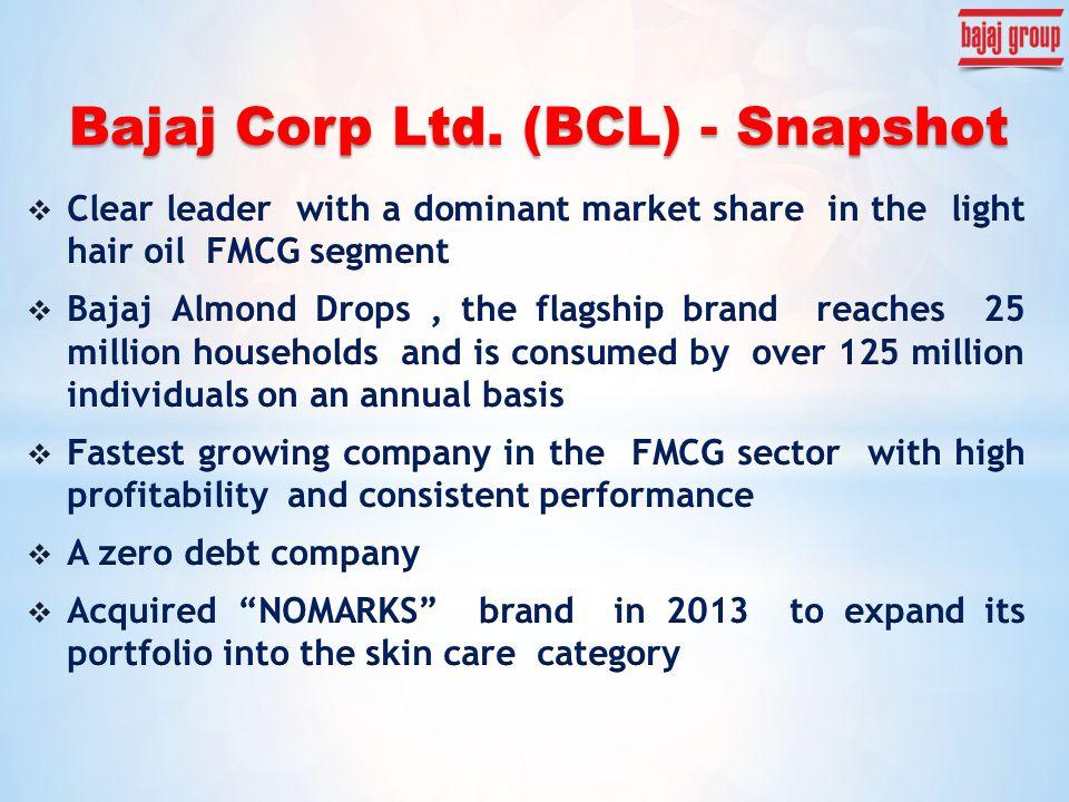Bajaj Corp Ltd. (BCL) - Snapshot