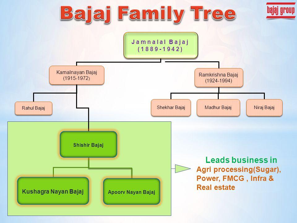 Jamnalal Bajaj (1889-1942) Jamnalal Bajaj (1889-1942) Kamalnayan Bajaj (1915-1972 ) Kamalnayan Bajaj (1915-1972 ) Ramkrishna Bajaj (1924-1994) Ramkris