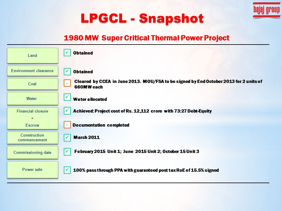 LPGCL - Snapshot 1980 MW Super Critical Thermal Power Project Land  Obtained Environment clearance  Obtained Coal Cleared by CCEA in June 2013.