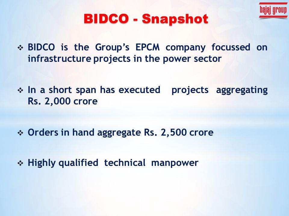 BIDCO - Snapshot