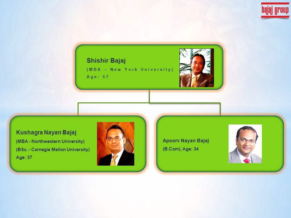 Shishir Bajaj (MBA – New York University) Age: 67 Kushagra Nayan Bajaj (MBA - Northwestern University) (BSc.