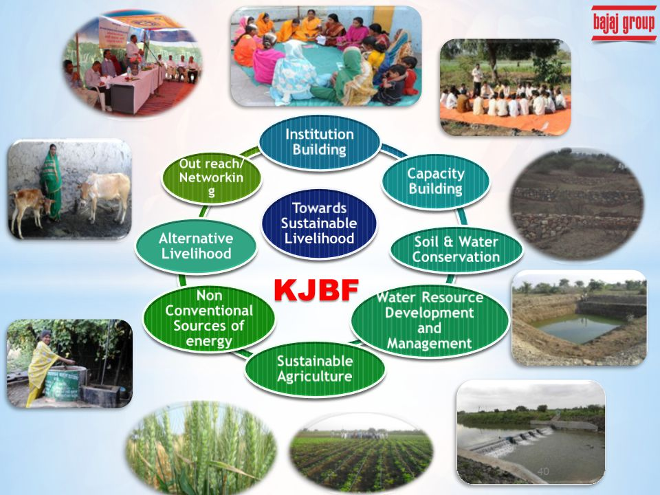 KJBF Towards Sustainable Livelihood Institution Building Capacity Building Soil & Water Conservation Water Resource Development and Management Sustainable Agriculture Non Conventional Sources of energy Alternative Livelihood Out reach/ Networkin g 40