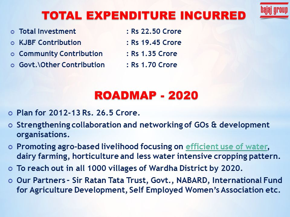 TOTAL EXPENDITURE INCURRED ROADMAP - 2020
