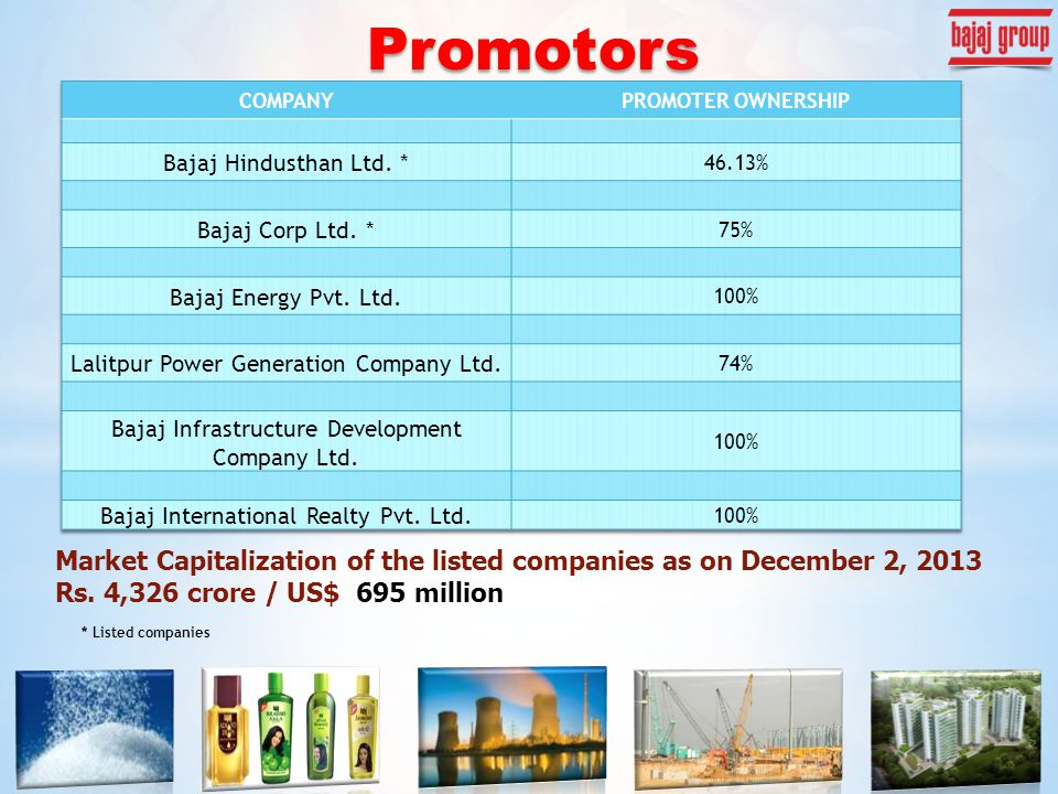 Promotors Market Capitalization of the listed companies as on December 2, 2013 Rs.