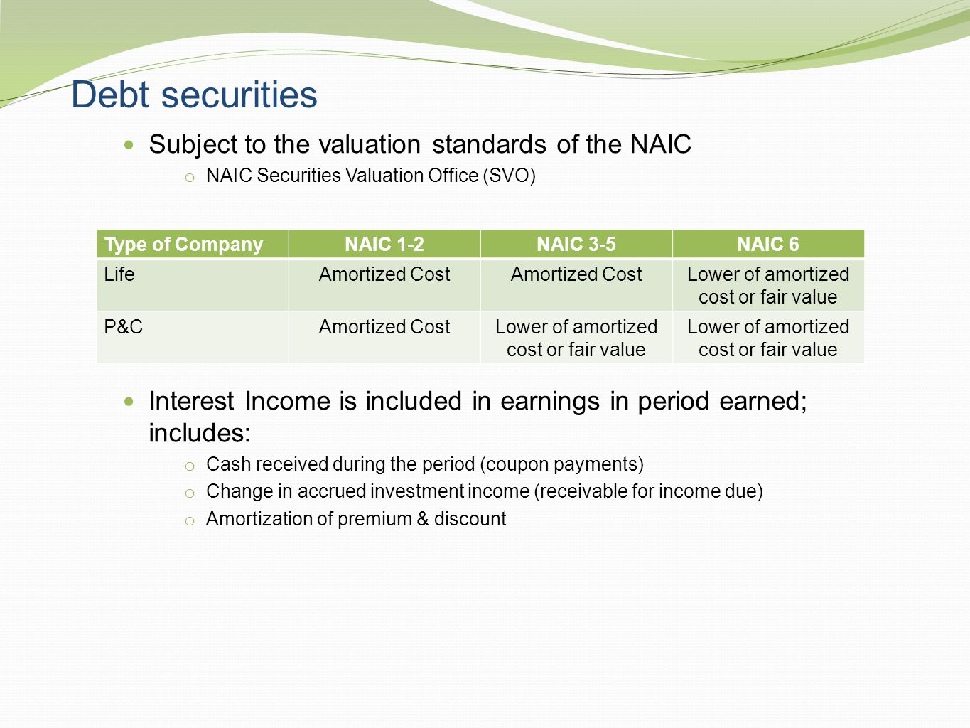 Debt securities Subject to the valuation standards of the NAIC o NAIC Securities Valuation Office (SVO) Interest Income is included in earnings in per