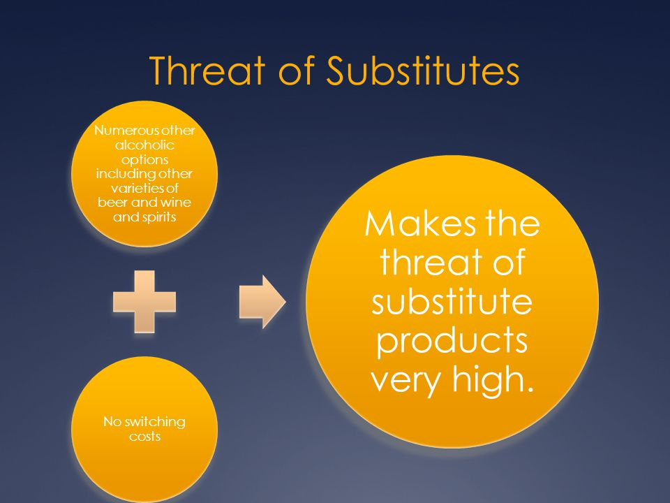 Threat of Substitutes Numerous other alcoholic options including other varieties of beer and wine and spirits No switching costs Makes the threat of s
